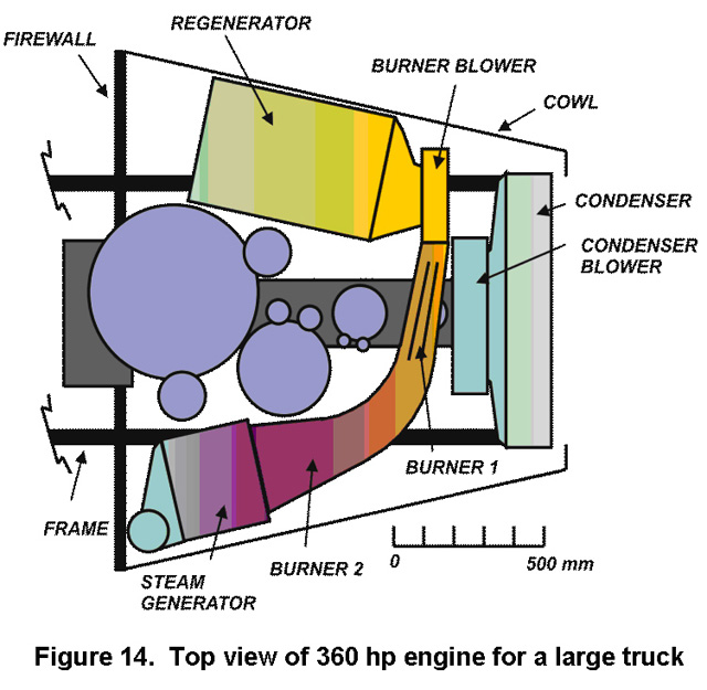 combustible engine diagram of first online schematic diagram \u2022 internal combustion engine schematics bob bourque new steam engine rh newsteamengine com first combustion engine diagram internal combustion engine model